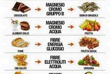 alimentazione e vario