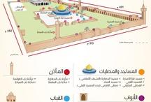 المسجد الأقصى والأرض المبارك
