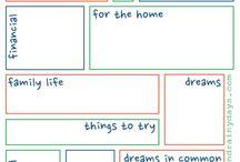 dreamboard