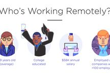 Home working / Home Worker / Remote Worker