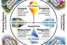 4 Temperaments