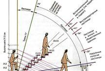 лестница расчёт