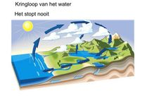 TO water,aarde,lucht,vuur