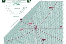 Psychrometric Chart Psychrometric On