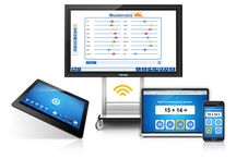 Prowise Interactive LCD Teaching Panels