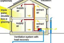 Ventilácia - vzduch