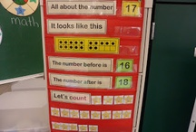 Math-Number Sense