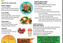 Arbonne nutrition