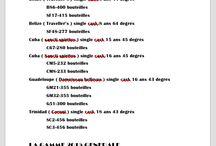 Liste rhums Compagnie des indes