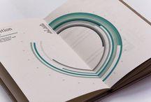 Design / Form