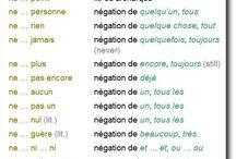 Négation / travailler la négation en français