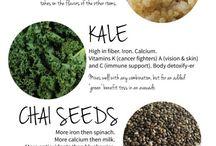 Super Foods List