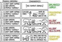 STEM Resources