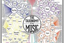 Soorten muziek/wat is muziek?