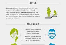 Liebe ist der häufigste Umzugsgrund / Nicht der Job, sondern die Liebe ist der häufigste Grund der Deutschen für einen Umzug. Erst an zweiter und dritter Stelle folgen der Beruf oder eine räumliche Vergrößerung.  Dabei zieht es Frauen weitaus häufiger für die Liebe in die neuen vier Wände als Männer. Für diese ist der Job der häufigste Grund, umzuziehen. Das ergab eine repräsentative Studie zum Umzugsverhalten der Deutschen, die Immonet mit dem Meinungsforschungsinstitut Forsa umgesetzt hat. Die Deutschen sind romantisch! / by Immonet