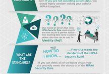 HIPAA Compliant Website / Websites that are HIPAA Compliant