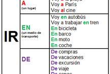 Español / Español