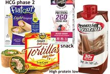 NEW PRODUCTS FOR HCG DIET