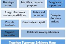 leadership/management
