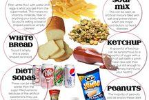Voeding / Gezonde voeding