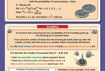 Maths A-Level Posters
