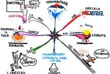 Mappe / Apprendimento Creativo