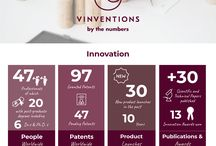 Vinventions by the numbers