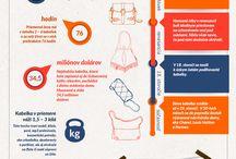 MÓDNA EVOLÚCIA / Kde bolo tam bolo, zrodila sa sukňa, kabelka a iné kúsky pre náš outfit každodenné.  Ako sa vyvíjali? Pozrite sa s nami :)