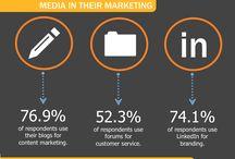 Social Marketing / by Stephen Gross