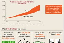 Health Care - Become an Informed Consumer