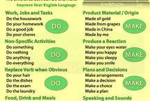 Ingles / Idioma