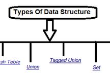 Data Structure Assignment Help / The skilled body of professionals is endowed enough to guide you through every kind of assignments. The tutors we have for your service will help you achieve the best grades in the Datastructure assignments and home works.
