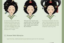 Oriental styling