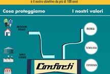 INFOGRAPHICS CONFORTI / CASSEFORTI e dintorni