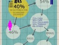 TRABAJANDO EN RRSS / Infografias y consejos de Social Media