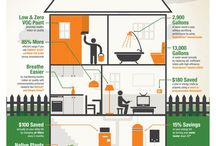 Eco Home Sustainable Living
