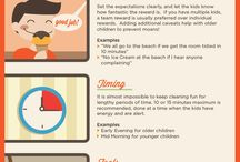 Parenting Infographics / Infographics and data visualizations that focus on the topic of parenting.
