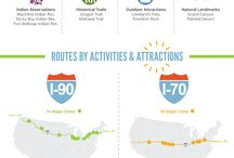 Routes and Travel