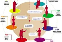 samenwerken en leidinggeven