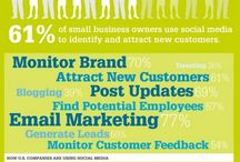 Website design & marketing / General website design and internet marketing http://www.thewebsitewaiter.com