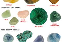 chakra, colours and stones