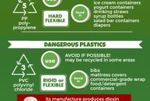 Plastic recyclable types