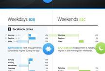 Tips & infographics