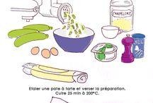 recettes salées