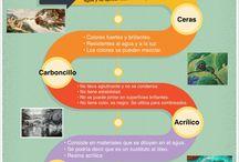Infografías educación artística