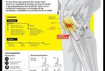 Ejercicios para lesiones