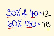 Year 10 Maths Number Tutorials / How to do some nifty tricks to solve percentages and fractions
