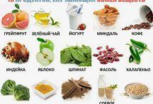 Таблица Правильного Питания Для