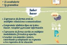 Competencias clave en Educación / Información sobre las 7 competencias clave de la LOMCE