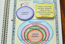 Matematik notlari